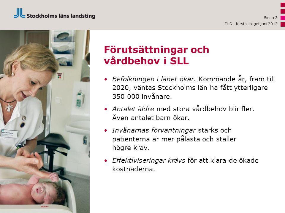 Förutsättningar och vårdbehov i SLL •Befolkningen i länet ökar. Kommande år, fram till 2020, väntas Stockholms län ha fått ytterligare 350 000 invånar