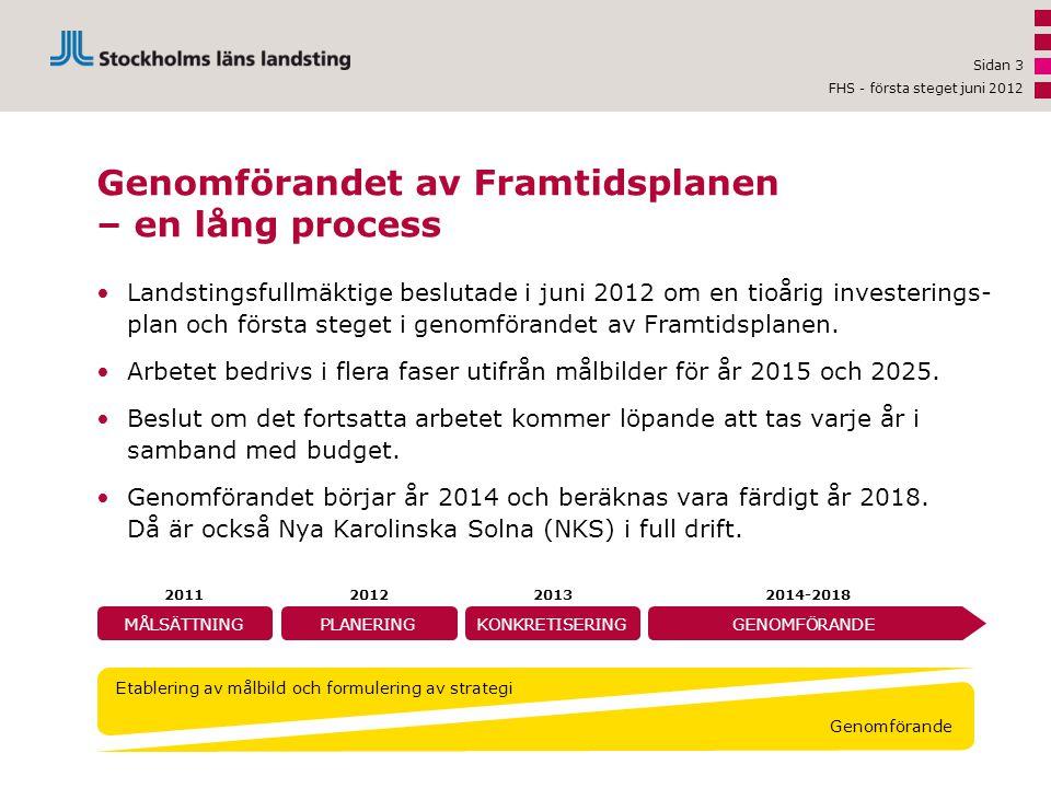 •Landstingsfullmäktige beslutade i juni 2012 om en tioårig investerings- plan och första steget i genomförandet av Framtidsplanen.