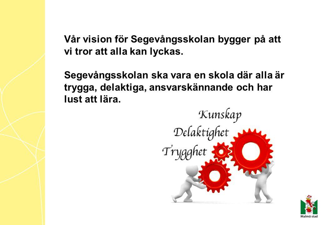 Vår vision för Segevångsskolan bygger på att vi tror att alla kan lyckas. Segevångsskolan ska vara en skola där alla är trygga, delaktiga, ansvarskänn