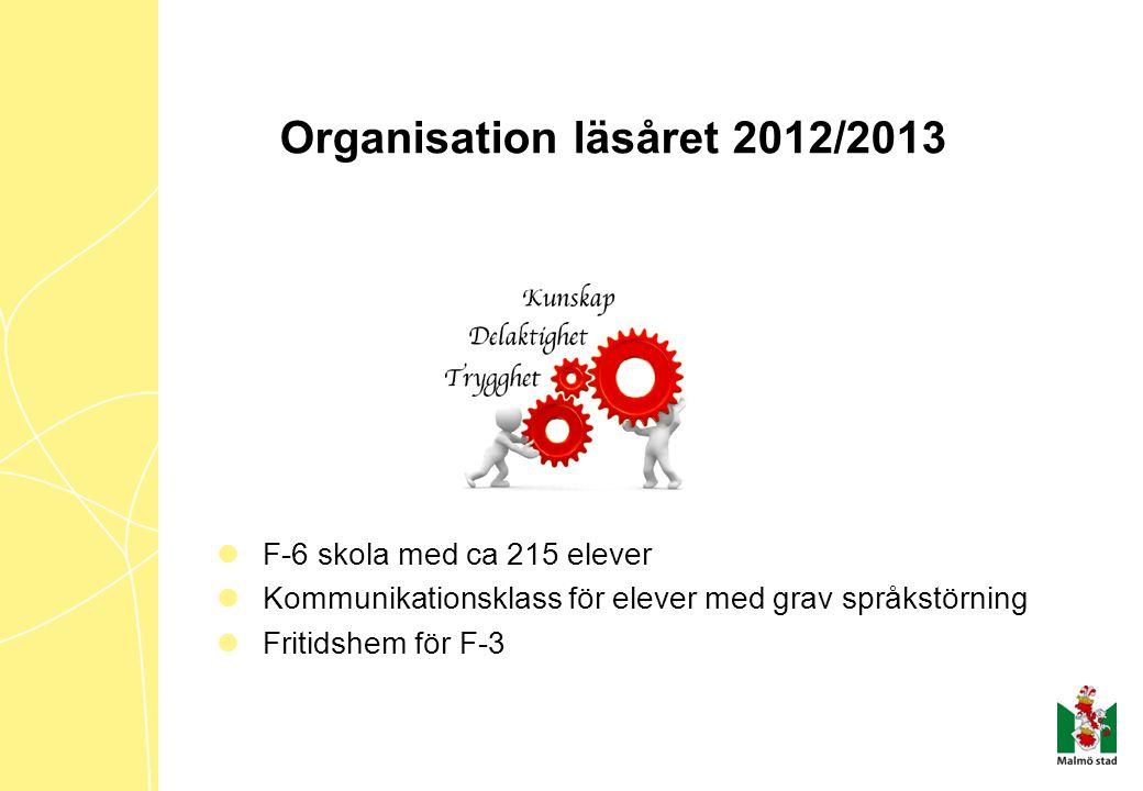 Organisation läsåret 2012/2013  F-6 skola med ca 215 elever  Kommunikationsklass för elever med grav språkstörning  Fritidshem för F-3