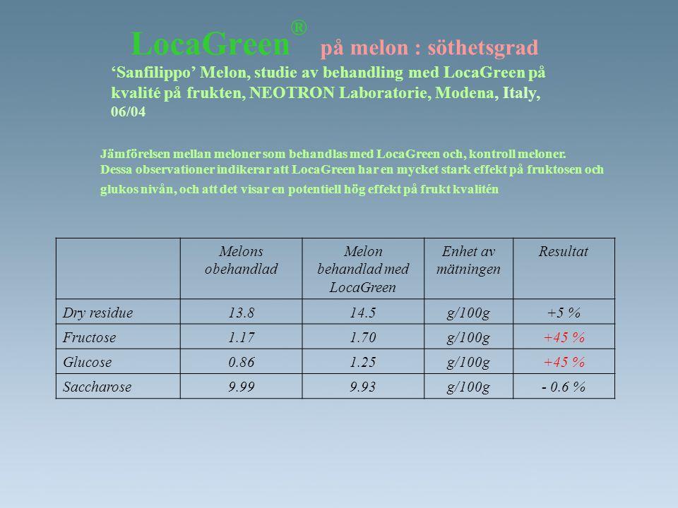 LocaGreen ® på melon : söthetsgrad 'Sanfilippo' Melon, studie av behandling med LocaGreen på kvalité på frukten, NEOTRON Laboratorie, Modena, Italy, 0