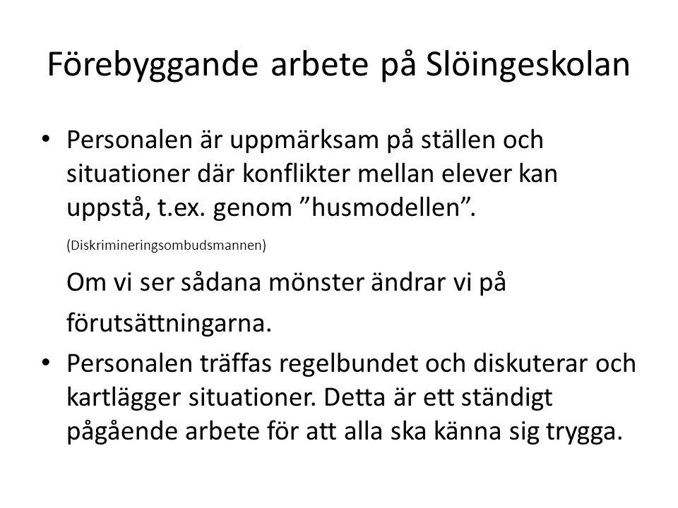 """Förebyggande arbete på Slöingeskolan • Personalen är uppmärksam på ställen och situationer där konflikter mellan elever kan uppstå, t.ex. genom """"husmo"""