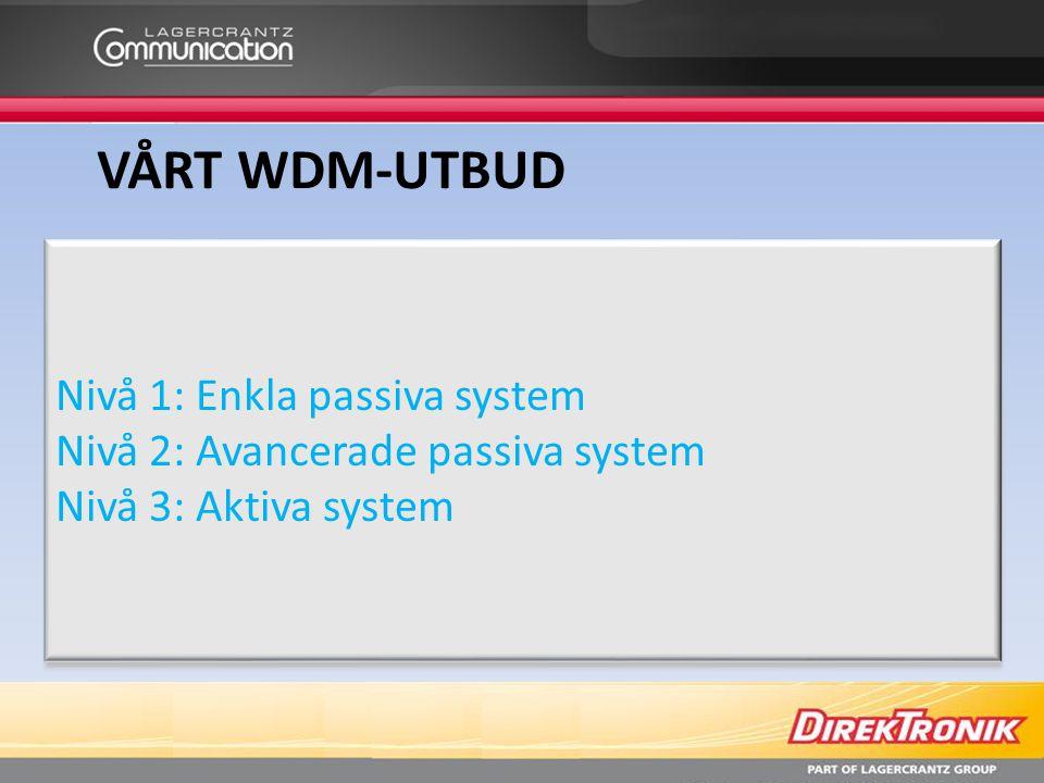 VÅRT WDM-UTBUD WDM-UTBUDET Nivå 1: Enkla passiva system Nivå 2: Avancerade passiva system Nivå 3: Aktiva system Nivå 1: Enkla passiva system Nivå 2: A