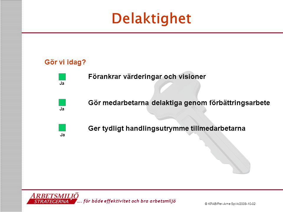 …. för både effektivitet och bra arbetsmiljö © KPAB/Per-Arne Spiik/2009-10-02 Delaktighet Förankrar värderingar och visioner Ger tydligt handlingsutry