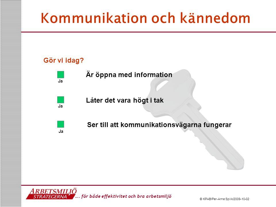 …. för både effektivitet och bra arbetsmiljö Kommunikation och kännedom © KPAB/Per-Arne Spiik/2009-10-02 Är öppna med information Låter det vara högt