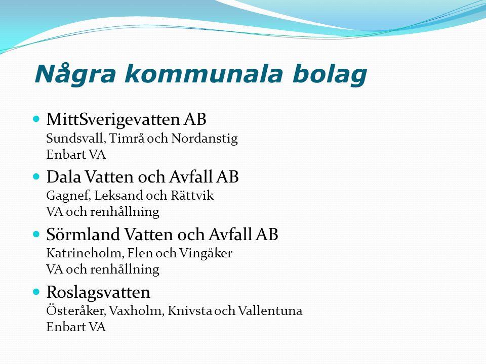 Några kommunalförbund  Kommunalförbundet Bergslagsteknik Lindesberg, Nora, Hällefors och Ljusnarsberg VA, avfall, gata, park, idrott, lokalvård  Gästrike Återvinnare Gävle, Sandviken, Hofors, Ockelbo och Älvkarleby Enbart avfall  Kommunalförbundet VA SYD VA i Malmö och Lund, Avfall i Malmö och Burlöv, dessutom mottagning av avloppsvatten från andra kommuner