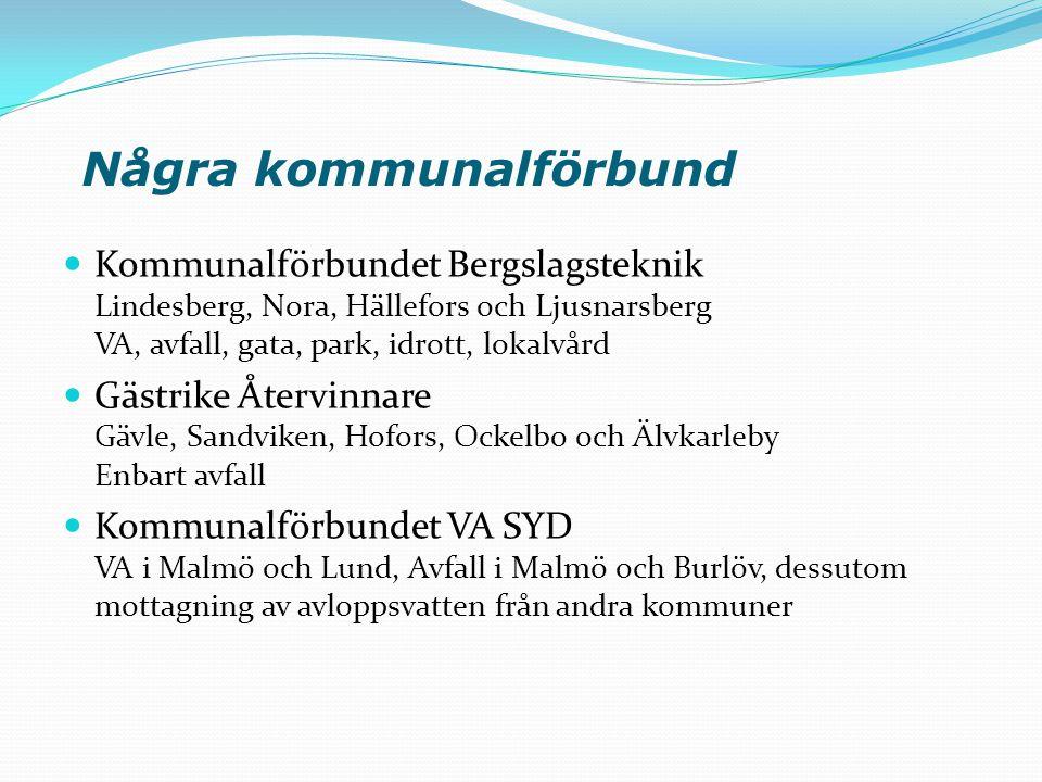 Några kommunalförbund  Kommunalförbundet Bergslagsteknik Lindesberg, Nora, Hällefors och Ljusnarsberg VA, avfall, gata, park, idrott, lokalvård  Gäs