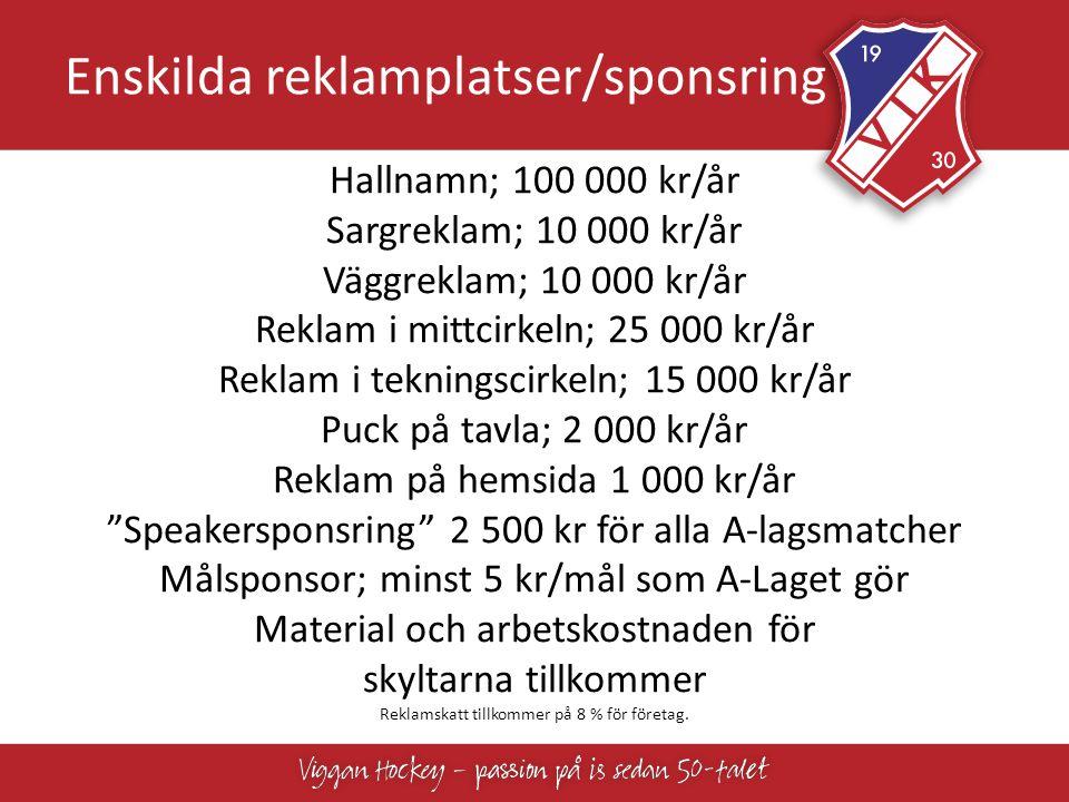 Enskilda reklamplatser/sponsring Hallnamn; 100 000 kr/år Sargreklam; 10 000 kr/år Väggreklam; 10 000 kr/år Reklam i mittcirkeln; 25 000 kr/år Reklam i tekningscirkeln; 15 000 kr/år Puck på tavla; 2 000 kr/år Reklam på hemsida 1 000 kr/år Speakersponsring 2 500 kr för alla A-lagsmatcher Målsponsor; minst 5 kr/mål som A-Laget gör Material och arbetskostnaden för skyltarna tillkommer Reklamskatt tillkommer på 8 % för företag.