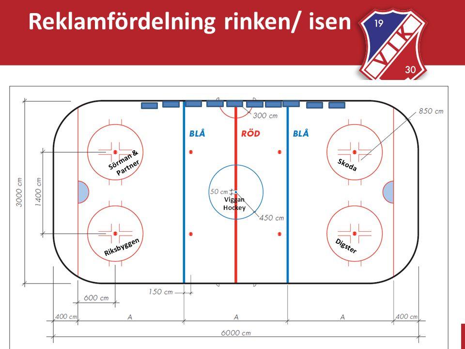 Reklamfördelning rinken/ isen Sörman & Partner Riksbyggen Viggan Hockey Skoda Digster