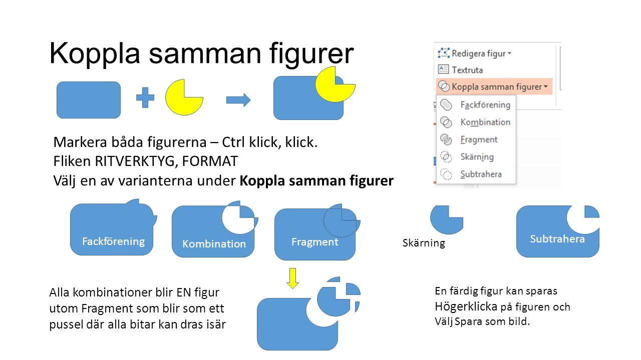 Koppla samman figurer Fackförening Kombination Fragment Subtrahera Markera båda figurerna – Ctrl klick, klick.