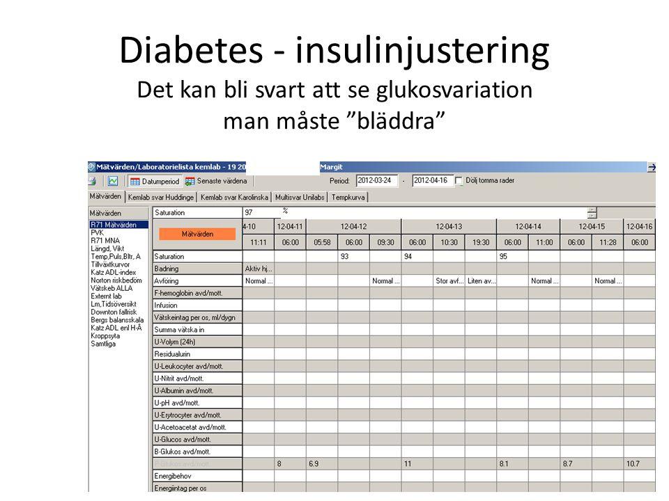 """Diabetes - insulinjustering Det kan bli svart att se glukosvariation man måste """"bläddra"""""""