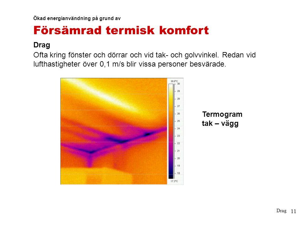 11 Drag Ökad energianvändning på grund av Försämrad termisk komfort Drag Ofta kring fönster och dörrar och vid tak- och golvvinkel. Redan vid lufthast