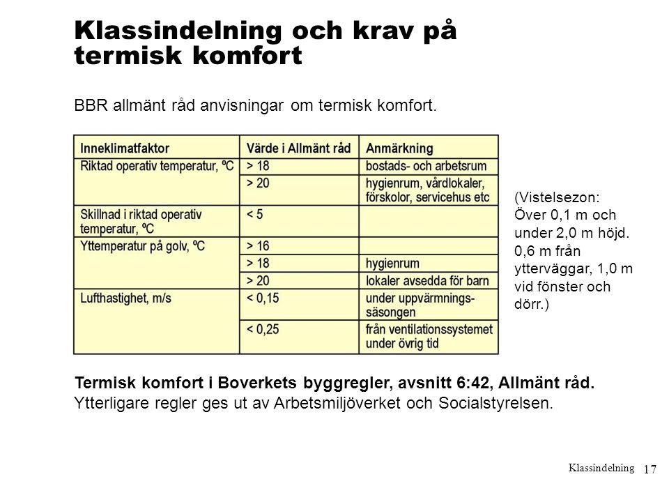 17 Klassindelning Klassindelning och krav på termisk komfort BBR allmänt råd anvisningar om termisk komfort. Termisk komfort i Boverkets byggregler, a