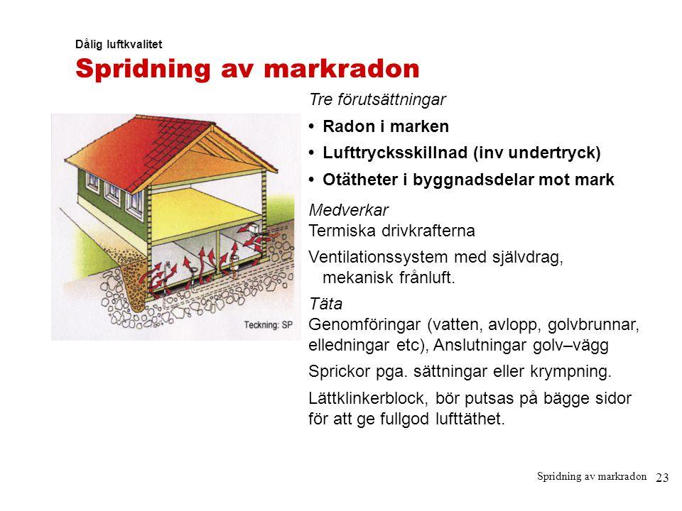 23 Spridning av markradon Tre förutsättningar •Radon i marken •Lufttrycksskillnad (inv undertryck) •Otätheter i byggnadsdelar mot mark Medverkar Termi