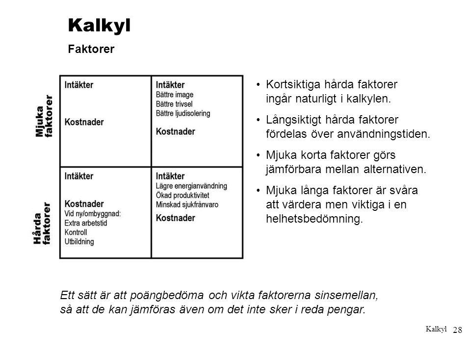 28 Kalkyl Faktorer •Kortsiktiga hårda faktorer ingår naturligt i kalkylen. •Långsiktigt hårda faktorer fördelas över användningstiden. •Mjuka korta fa