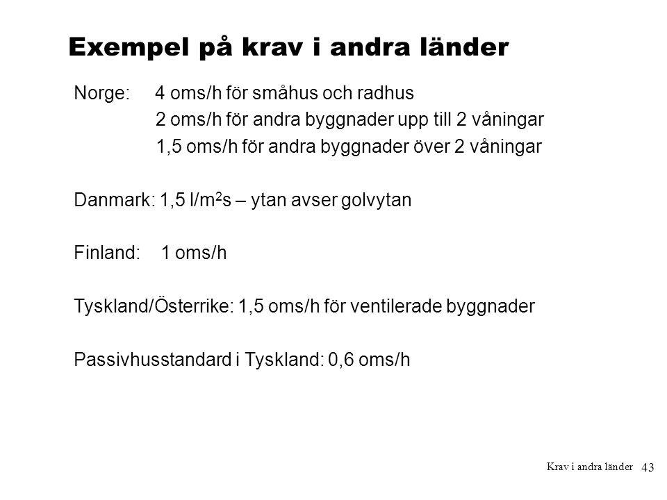 43 Krav i andra länder Norge: 4 oms/h för småhus och radhus 2 oms/h för andra byggnader upp till 2 våningar 1,5 oms/h för andra byggnader över 2 vånin