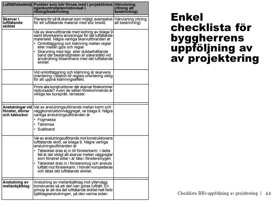 44 Checklista BHs uppföljning av projektering 1 Enkel checklista för byggherrens uppföljning av av projektering