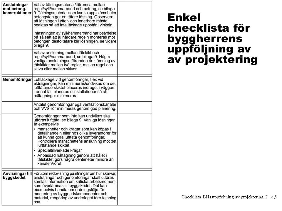 45 Checklista BHs uppföljning av projektering 2 Enkel checklista för byggherrens uppföljning av av projektering