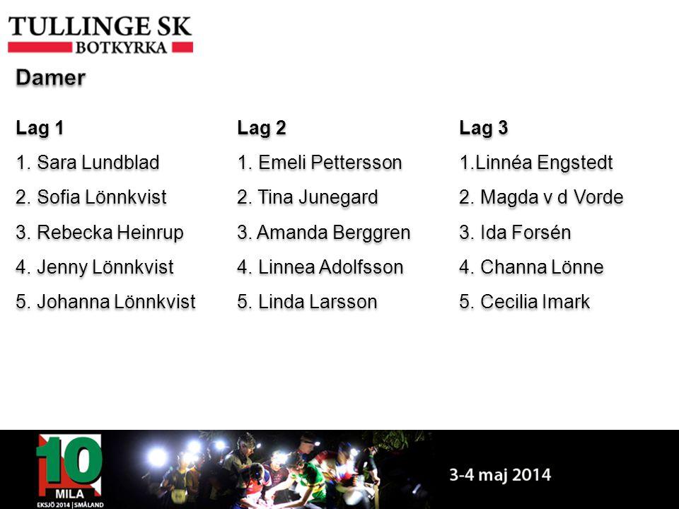 Lag 11. Sara Lundblad2. Sofia Lönnkvist3. Rebecka Heinrup4.