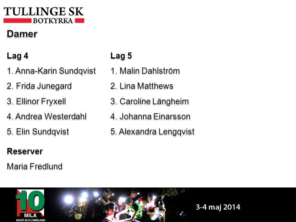Lag 41. Anna-Karin Sundqvist2. Frida Junegard3. Ellinor Fryxell4.