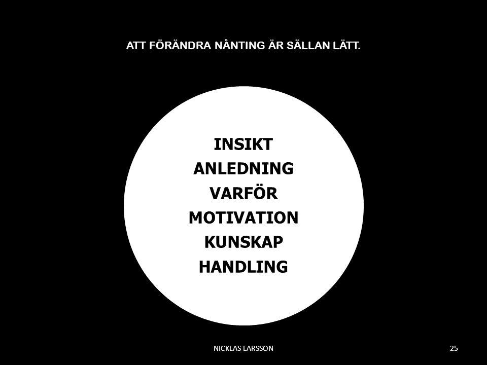 ATT FÖRÄNDRA NÅNTING ÄR SÄLLAN LÄTT.