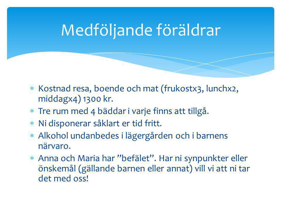  Per (Rasmus)  Päivi (Jack)  Edyta (Wiktoria)  Sofie (Emmi)  Cecilia (Elias)  Yvonne (William)  Åsa (Anton)  Dessutom har Stigs dotter (som är utbildad skidlärare) samt två utbytesstudenter (killar) från Belgien anmält intresse.