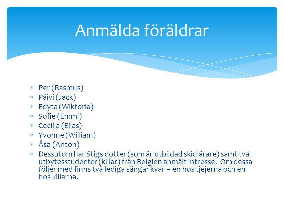  Per (Rasmus)  Päivi (Jack)  Edyta (Wiktoria)  Sofie (Emmi)  Cecilia (Elias)  Yvonne (William)  Åsa (Anton)  Dessutom har Stigs dotter (som är