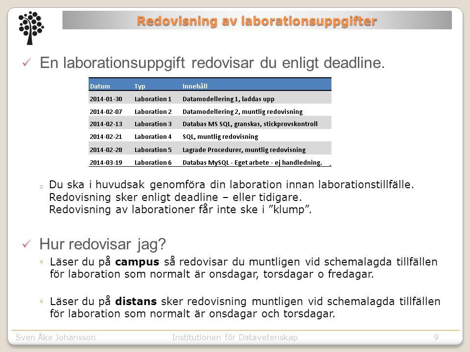 Sven Åke JohanssonInstitutionen för Kommunikation o designSven Åke JohanssonInstitutionen för Datavetenskap  En laborationsuppgift redovisar du enligt deadline.