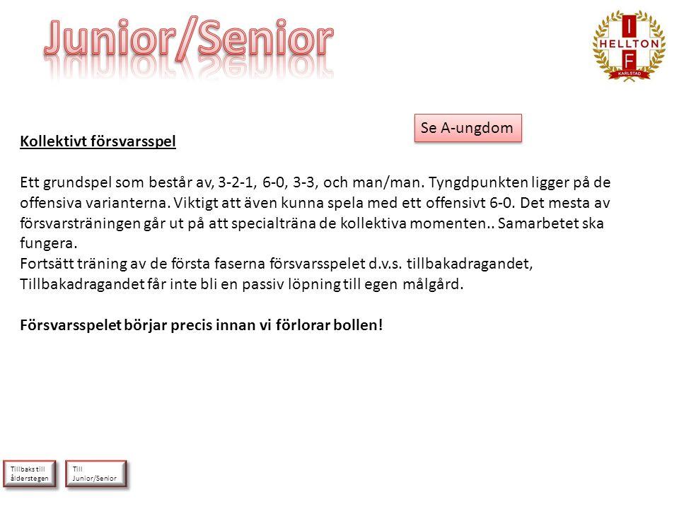 Till Junior/Senior Till Junior/Senior Tillbaks till ålderstegen Tillbaks till ålderstegen Kollektivt försvarsspel Ett grundspel som består av, 3-2-1,