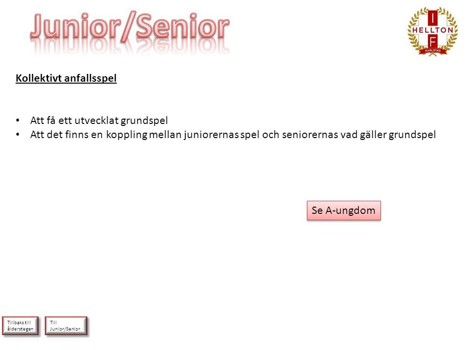 Till Junior/Senior Till Junior/Senior Tillbaks till ålderstegen Tillbaks till ålderstegen Kollektivt anfallsspel • Att få ett utvecklat grundspel • At