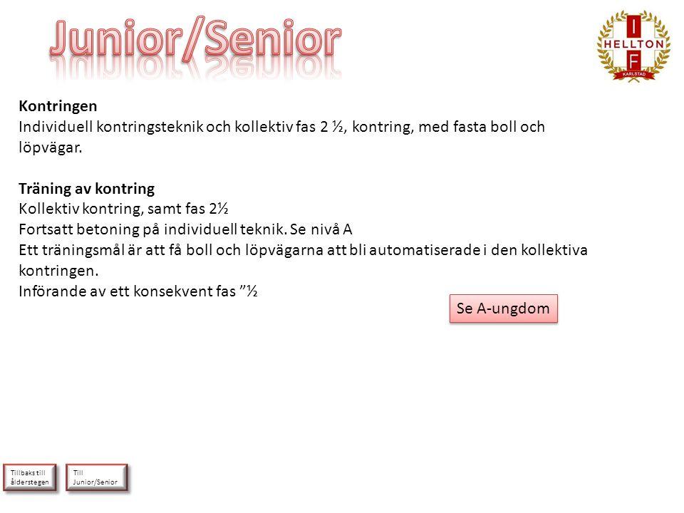 Till Junior/Senior Till Junior/Senior Tillbaks till ålderstegen Tillbaks till ålderstegen Kontringen Individuell kontringsteknik och kollektiv fas 2 ½