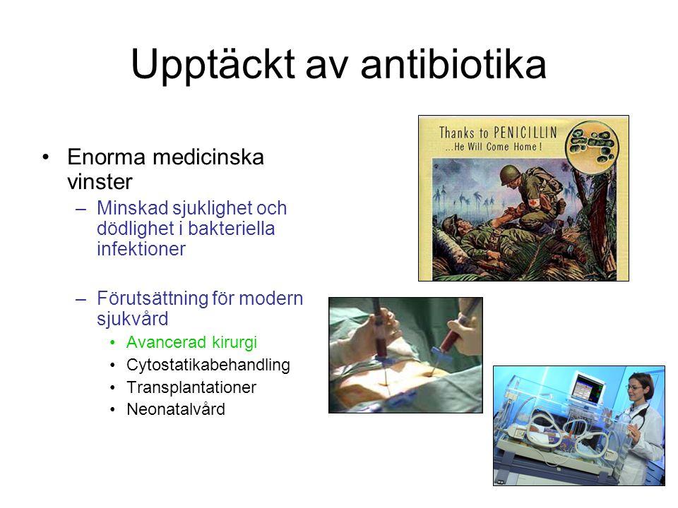 Upptäckt av antibiotika •Enorma medicinska vinster –Minskad sjuklighet och dödlighet i bakteriella infektioner –Förutsättning för modern sjukvård •Avancerad kirurgi •Cytostatikabehandling •Transplantationer •Neonatalvård
