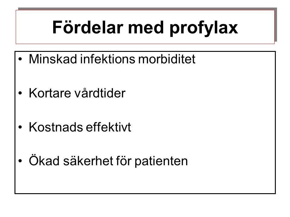 Fördelar med profylax •Minskad infektions morbiditet •Kortare vårdtider •Kostnads effektivt •Ökad säkerhet för patienten