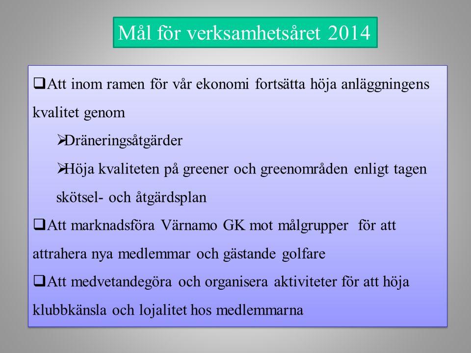 Agenda höstmöte Värnamo GK 20 november 2013 1.Mötets öppnande 2.