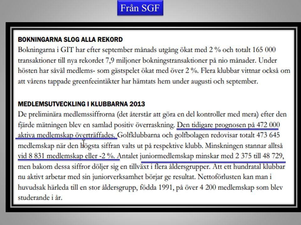 Sverige har 480 golfklubbar.Vi har haft besök av medlemmar från 308 av dessa.
