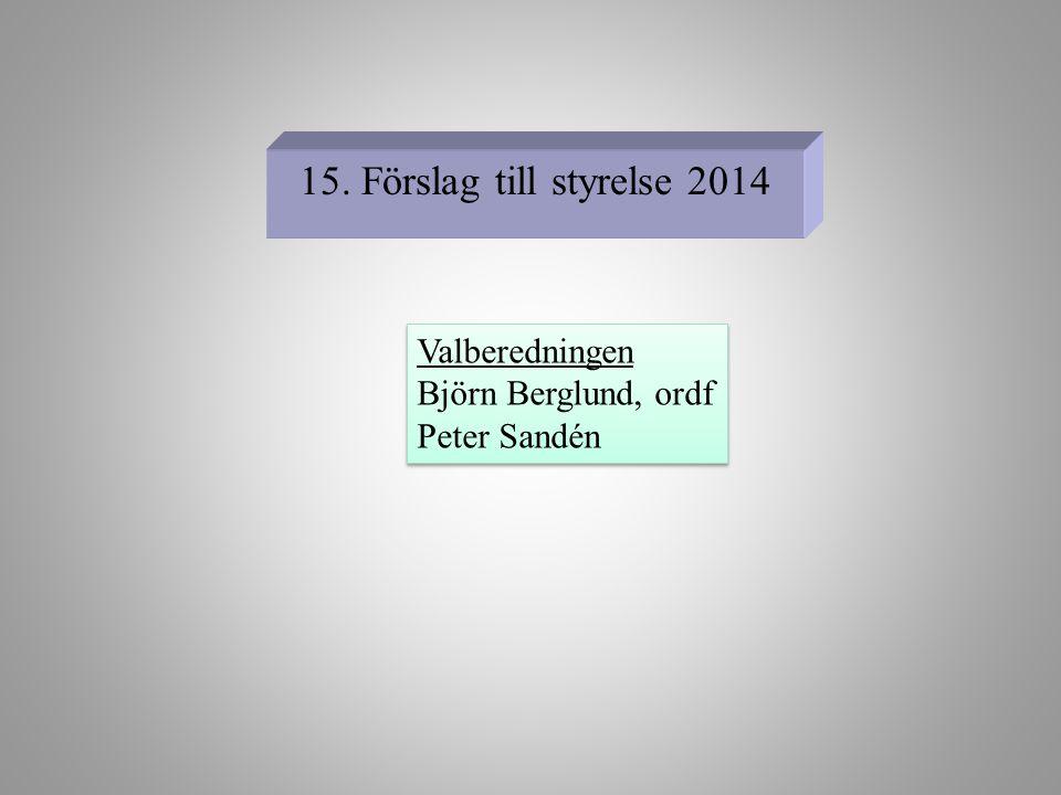 Beslut om Budget 2014 Tas av Vårmötet 2014