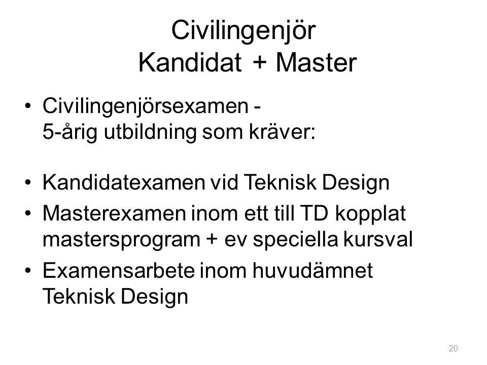 Civilingenjör Kandidat + Master •Civilingenjörsexamen - 5-årig utbildning som kräver: •Kandidatexamen vid Teknisk Design •Masterexamen inom ett till TD kopplat mastersprogram + ev speciella kursval •Examensarbete inom huvudämnet Teknisk Design 20