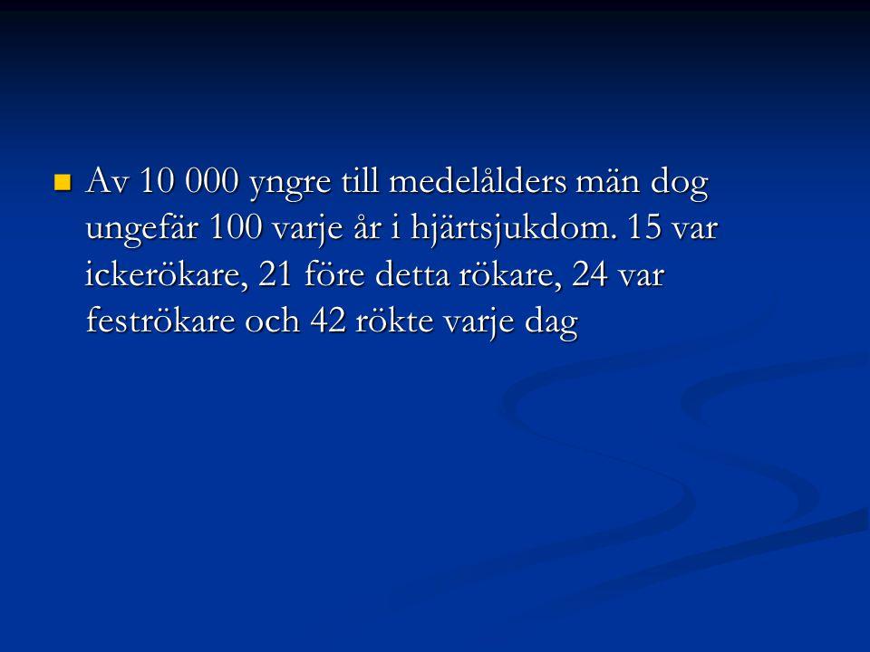  Av 10 000 yngre till medelålders män dog ungefär 100 varje år i hjärtsjukdom. 15 var ickerökare, 21 före detta rökare, 24 var feströkare och 42 rökt