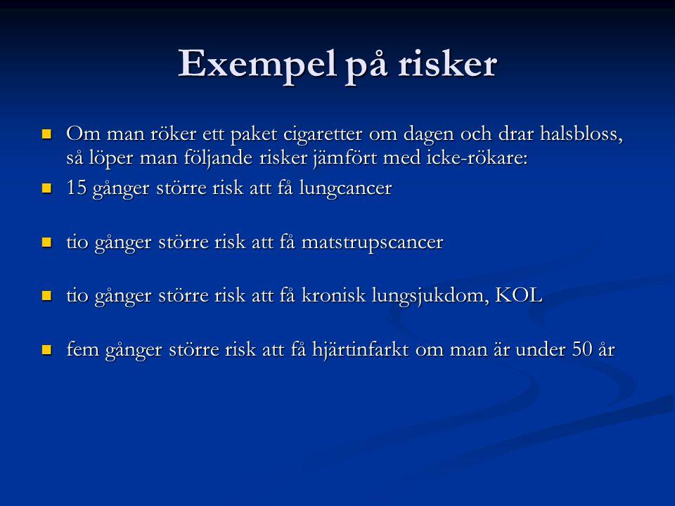 Exempel på risker  Om man röker ett paket cigaretter om dagen och drar halsbloss, så löper man följande risker jämfört med icke-rökare:  15 gånger s