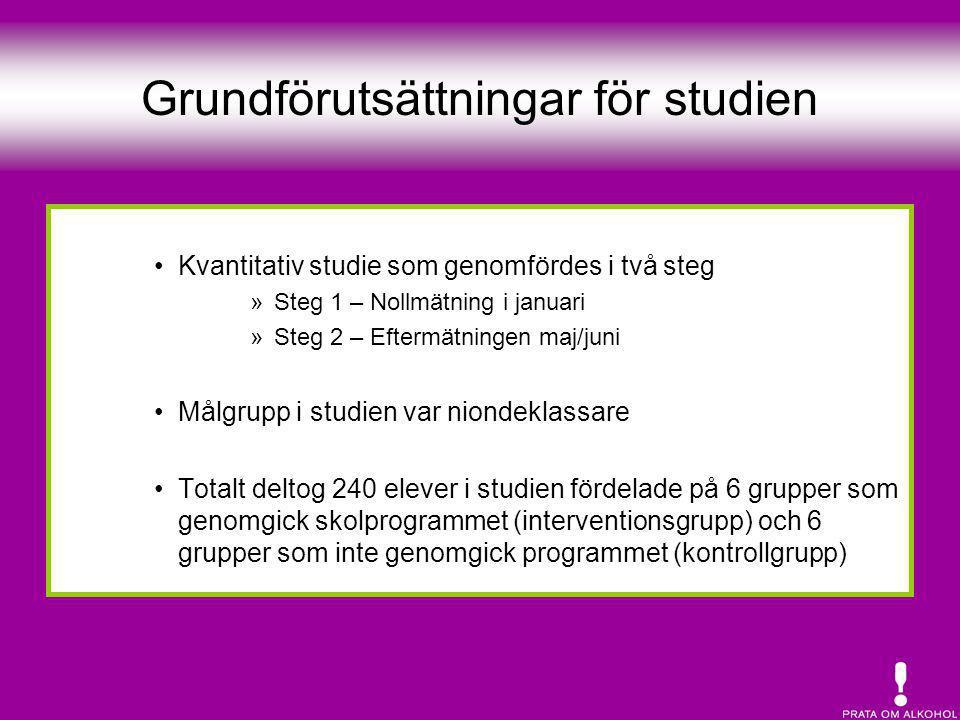 Grundförutsättningar för studien •Kvantitativ studie som genomfördes i två steg »Steg 1 – Nollmätning i januari »Steg 2 – Eftermätningen maj/juni •Mål