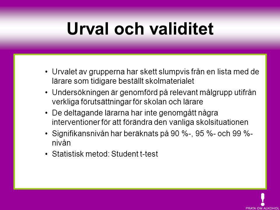 Urval och validitet •Urvalet av grupperna har skett slumpvis från en lista med de lärare som tidigare beställt skolmaterialet •Undersökningen är genom