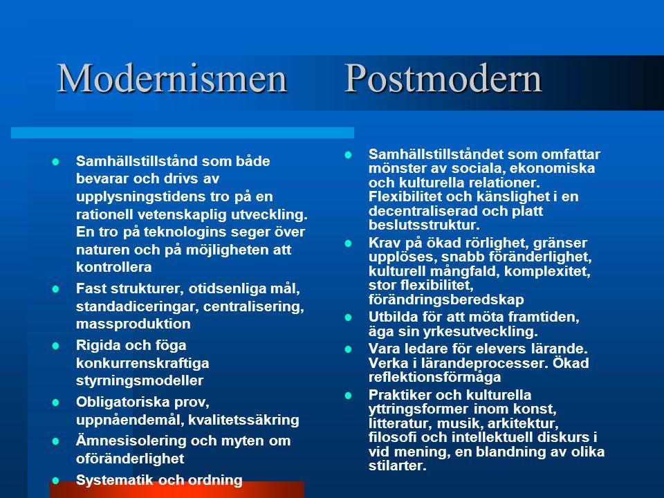 Modernismen  Samhällstillstånd som både bevarar och drivs av upplysningstidens tro på en rationell vetenskaplig utveckling. En tro på teknologins seg
