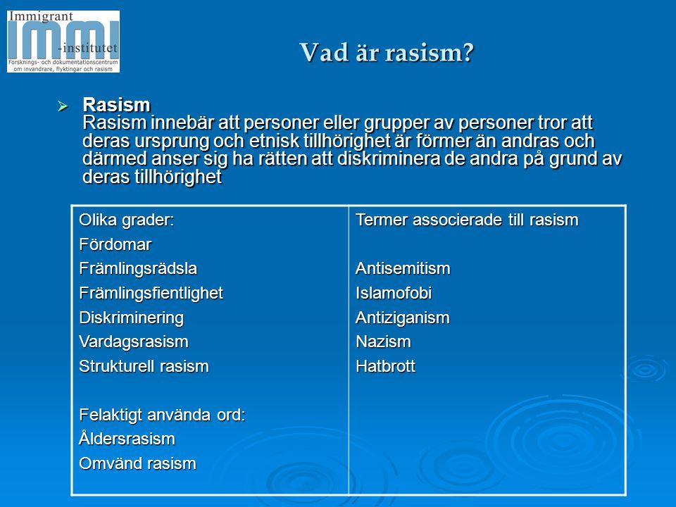 Vad är rasism?  Rasism Rasism innebär att personer eller grupper av personer tror att deras ursprung och etnisk tillhörighet är förmer än andras och