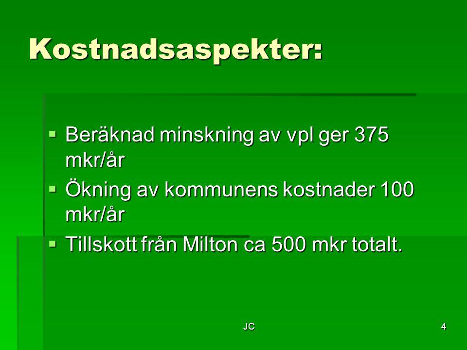 JC4 Kostnadsaspekter:  Beräknad minskning av vpl ger 375 mkr/år  Ökning av kommunens kostnader 100 mkr/år  Tillskott från Milton ca 500 mkr totalt.