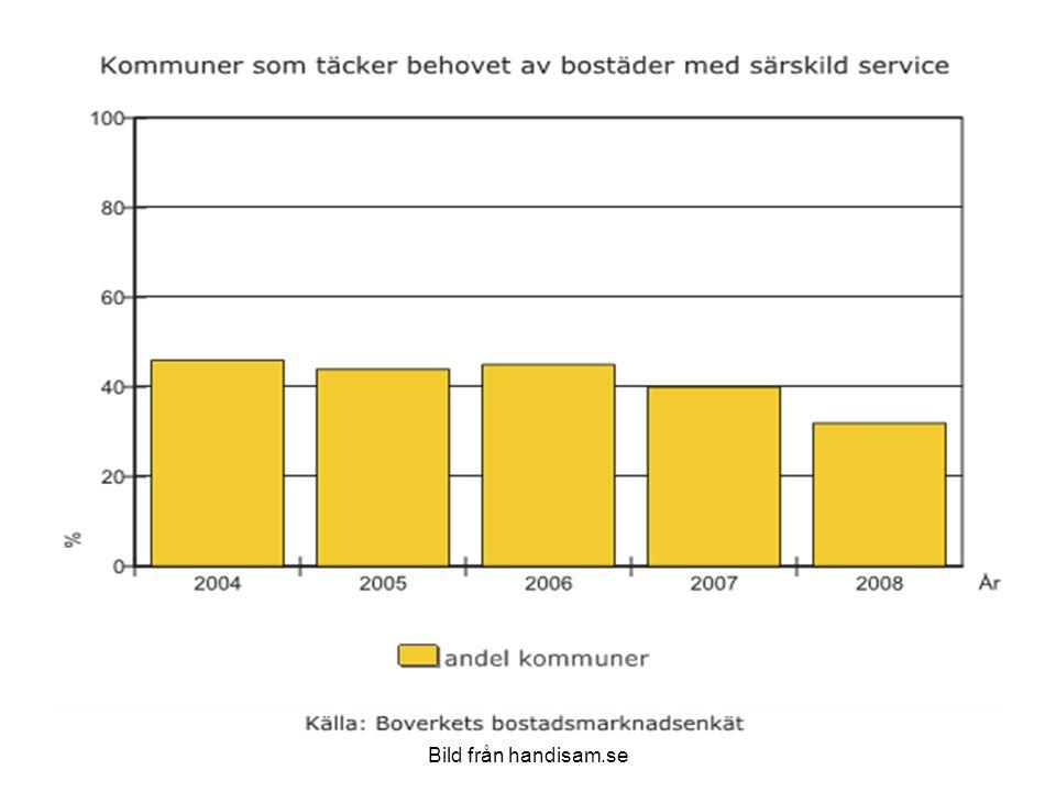 Bild från handisam.se