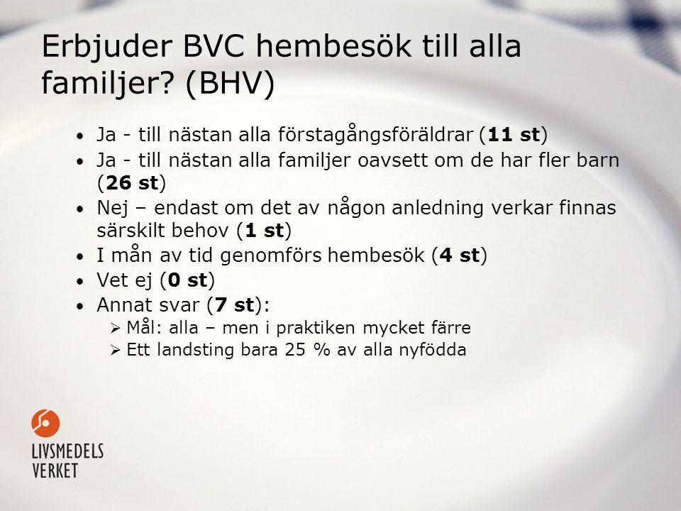 Erbjuder BVC hembesök till alla familjer? (BHV) • Ja - till nästan alla förstagångsföräldrar (11 st) • Ja - till nästan alla familjer oavsett om de ha