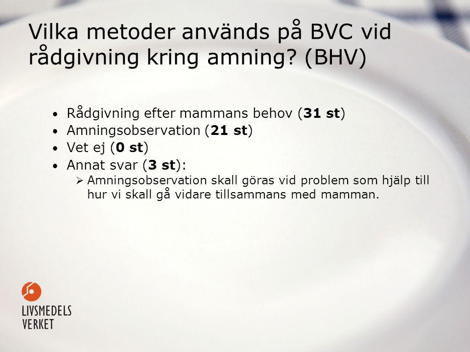 Vilka metoder används på BVC vid rådgivning kring amning? (BHV) • Rådgivning efter mammans behov (31 st) • Amningsobservation (21 st) • Vet ej (0 st)