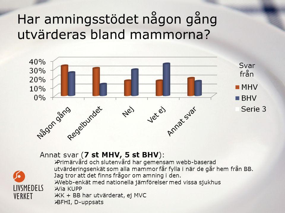 Har amningsstödet någon gång utvärderas bland mammorna? Annat svar (7 st MHV, 5 st BHV):  Primärvård och slutenvård har gemensam webb-baserad utvärde