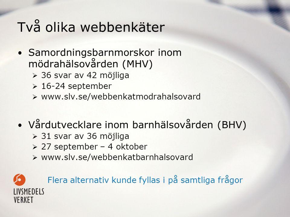 Två olika webbenkäter • Samordningsbarnmorskor inom mödrahälsovården (MHV)  36 svar av 42 möjliga  16-24 september  www.slv.se/webbenkatmodrahalsov