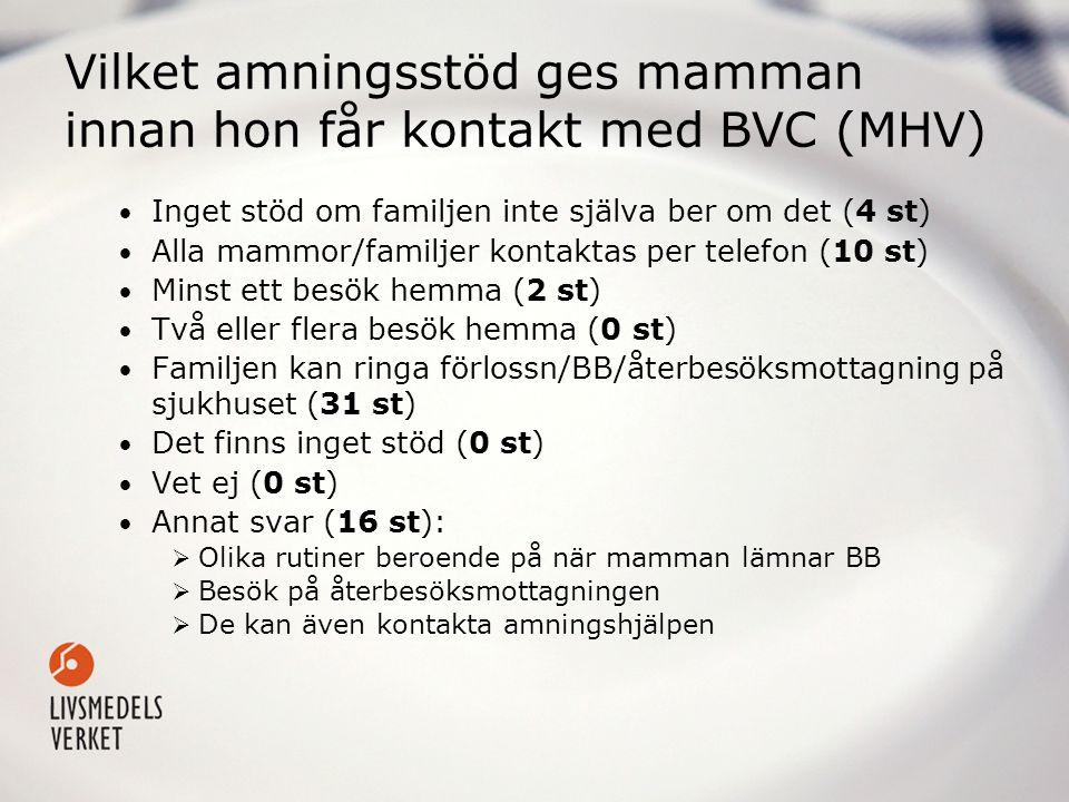 Vilket amningsstöd ges mamman innan hon får kontakt med BVC (MHV) • Inget stöd om familjen inte själva ber om det (4 st) • Alla mammor/familjer kontak